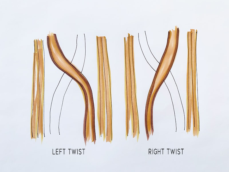 cable twists drawing