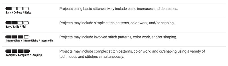 how to read crochet patterns with crochet pattern skill levels